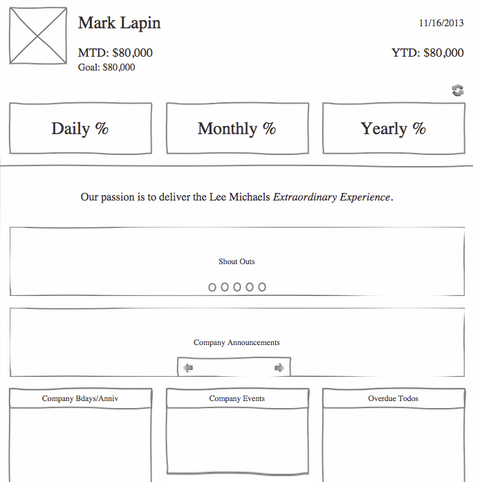 Lee Michaels Retail Sales CRM Wireframes