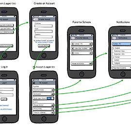 LHSAA mobile app development user flow wireframes