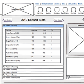 River Parish Football Web Design Wireframe